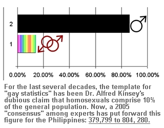Rates bisexual tens of 2006
